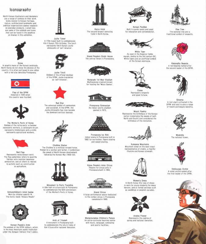 Made In North Korea The Iconography House Of Illustration